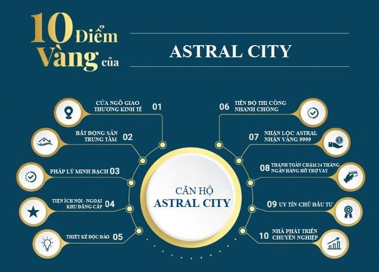 10 diem vang nen mua astral city binh duong