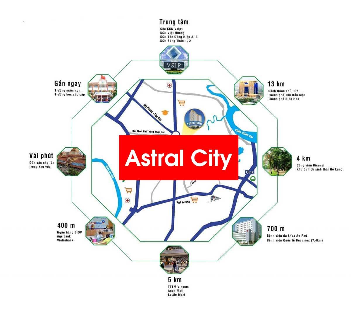 tien ich lien ket vung du an can ho astral city