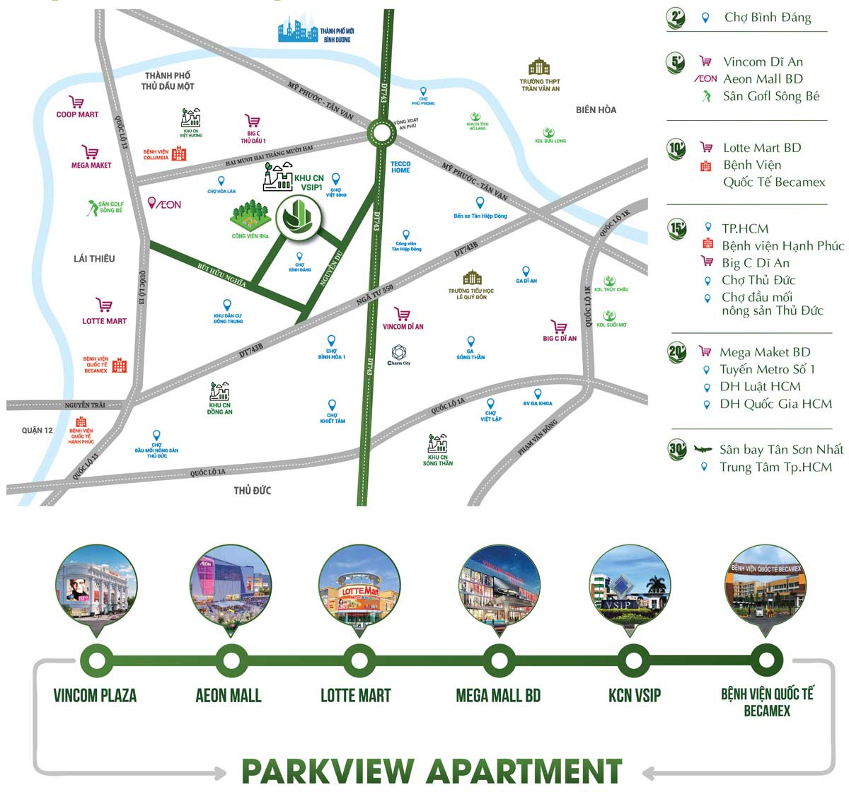 vi tri du an can ho parkview apartment